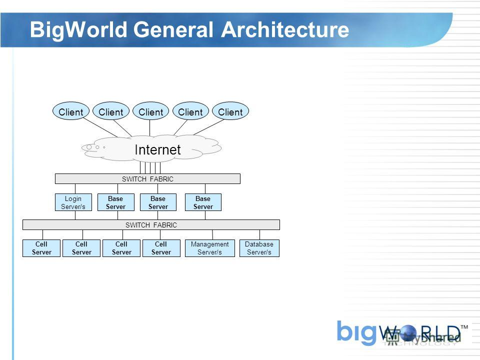 BigWorld General Architecture Client SWITCH FABRIC Cell Server Login Server/s Base Server Database Server/s Management Server/s Client Base Server Base Server Cell Server Cell Server Cell Server Internet