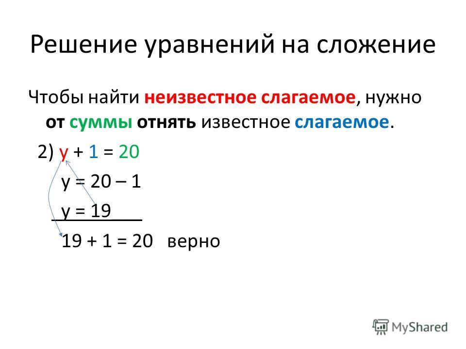 Решение уравнений на сложение Чтобы найти неизвестное слагаемое, нужно от суммы отнять известное слагаемое. 2) y + 1 = 20 y = 20 – 1 y = 19___ 19 + 1 = 20 верно