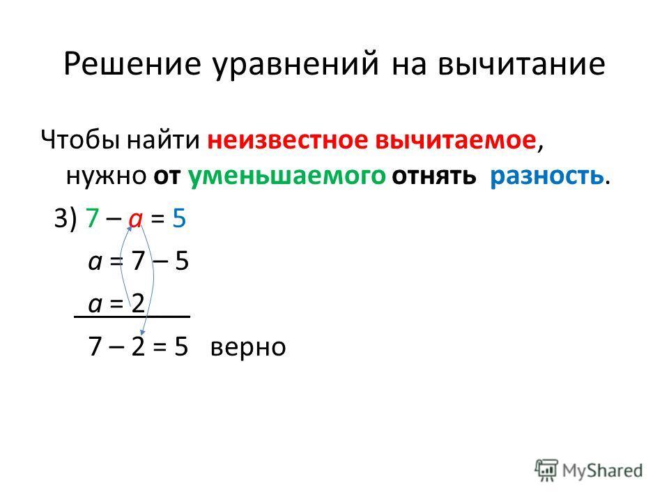 Решение уравнений на вычитание Чтобы найти неизвестное вычитаемое, нужно от уменьшаемого отнять разность. 3) 7 – a = 5 a = 7 – 5 a = 2___ 7 – 2 = 5 верно