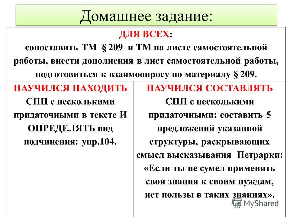 Домашнее задание: ДЛЯ ВСЕХ: сопоставить ТМ § 209 и ТМ на листе самостоятельной работы, внести дополнения в лист самостоятельной работы, подготовиться к взаимоопросу по материалу § 209. НАУЧИЛСЯ НАХОДИТЬ СПП с несколькими придаточными в тексте И ОПРЕД