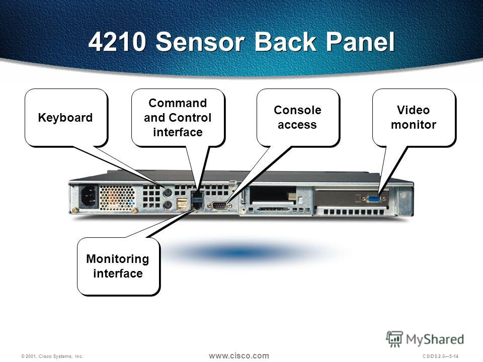 © 2001, Cisco Systems, Inc. www.cisco.com CSIDS 2.05-14 4210 Sensor Back Panel Video monitor Video monitor Keyboard Command and Control interface Monitoring interface Console access