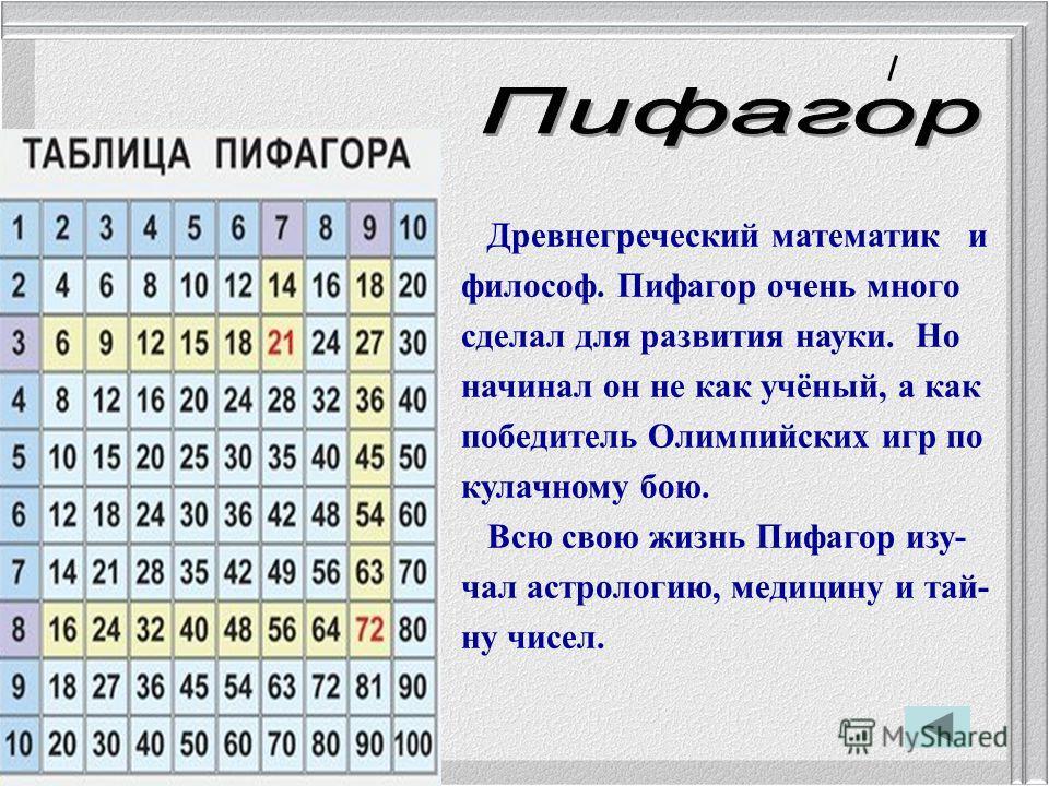 Древнегреческий математик и философ. Пифагор очень много сделал для развития науки. Но начинал он не как учёный, а как победитель Олимпийских игр по кулачному бою. Всю свою жизнь Пифагор изу- чал астрологию, медицину и тай- ну чисел.