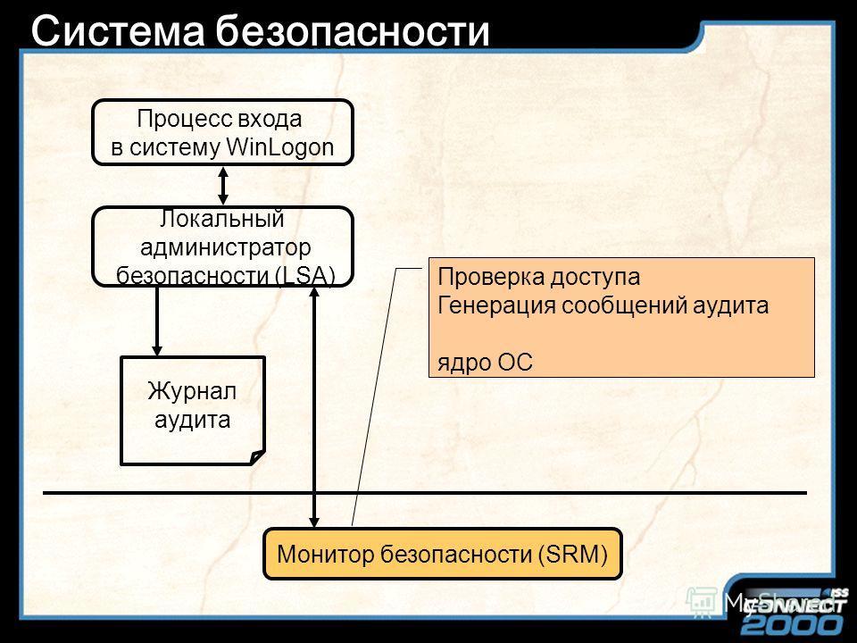 Slide Title Система безопасности Диспетчер учетных записей (SAM) Пакет аутентификации MSV1_0 Монитор безопасности (SRM) База данных учетных записей Хранение информации о бюджетах пользователей, групп, компьютеров Хранится в нескольких местах \…\Syste