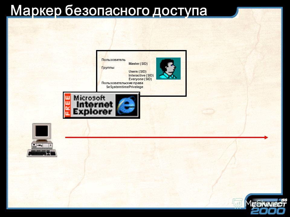 Slide Title Маркер безопасного доступа Пользователь Master (SID) Группы Users (SID) Interactive (SID) Everyone (SID) Пользовательские права SeSystemtimePrivelege