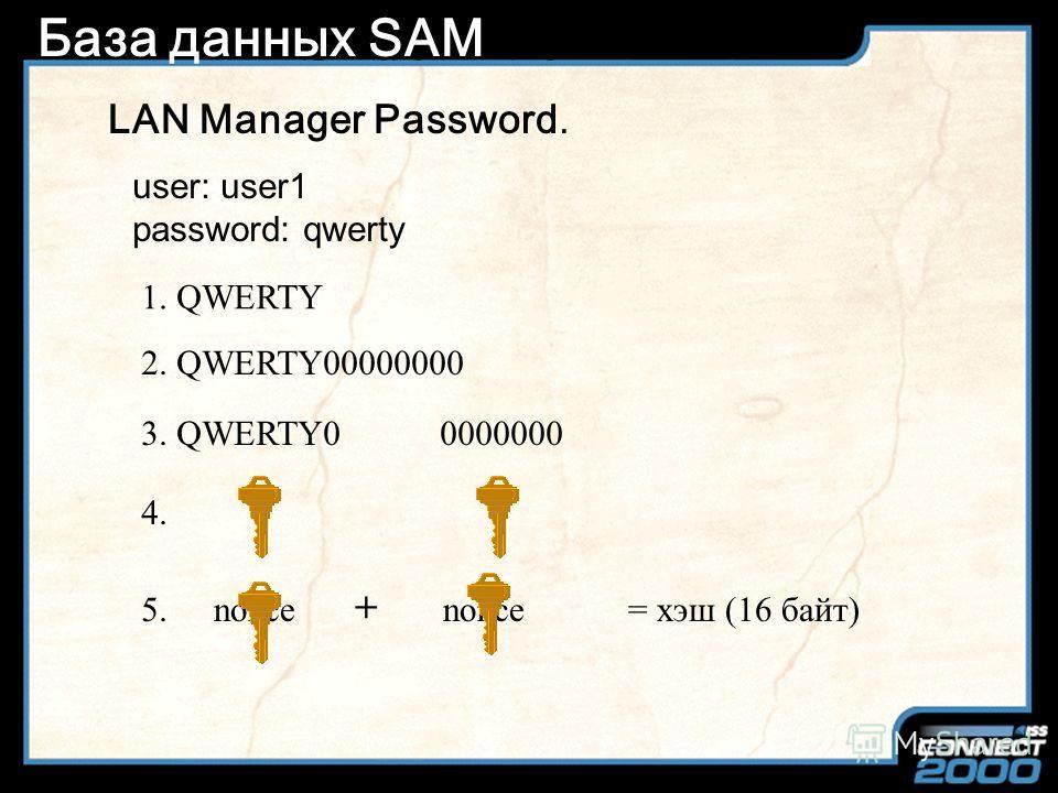Slide Title База данных SAM База данных SAM хранит два криптогра- фических хэша для каждого пароля: –LAN Manager Password. Используется для совместимости со старыми версиями ОС Microsoft и не может быть больше 14 символов. –Windows NT Password. Базир