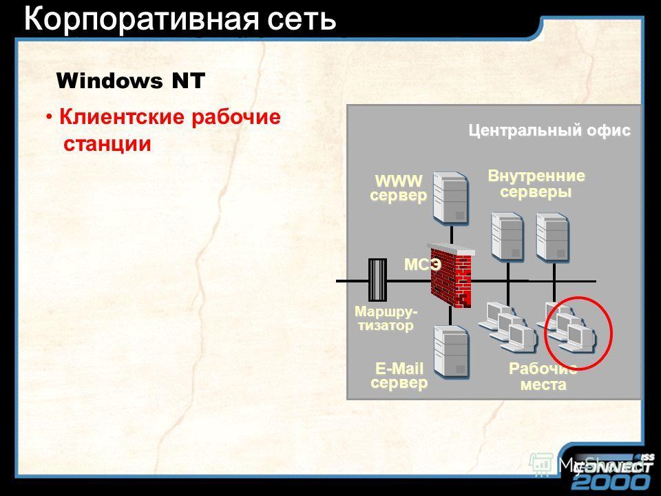 Slide Title Корпоративная сеть Уровни информационной инфраструктуры ПРИЛОЖЕНИЯ СУБД ОС СЕТЕВЫЕ СЛУЖБЫ ПОЛЬЗОВАТЕЛИ