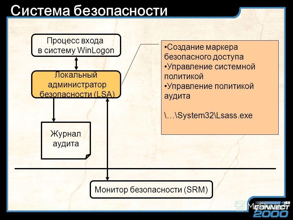 Slide Title Система безопасности Процесс входа в систему WinLogon Локальный администратор безопасности (LSA) Журнал аудита Монитор безопасности (SRM) Принимает запросы на регистрацию \…\System32\Winlogon.exe