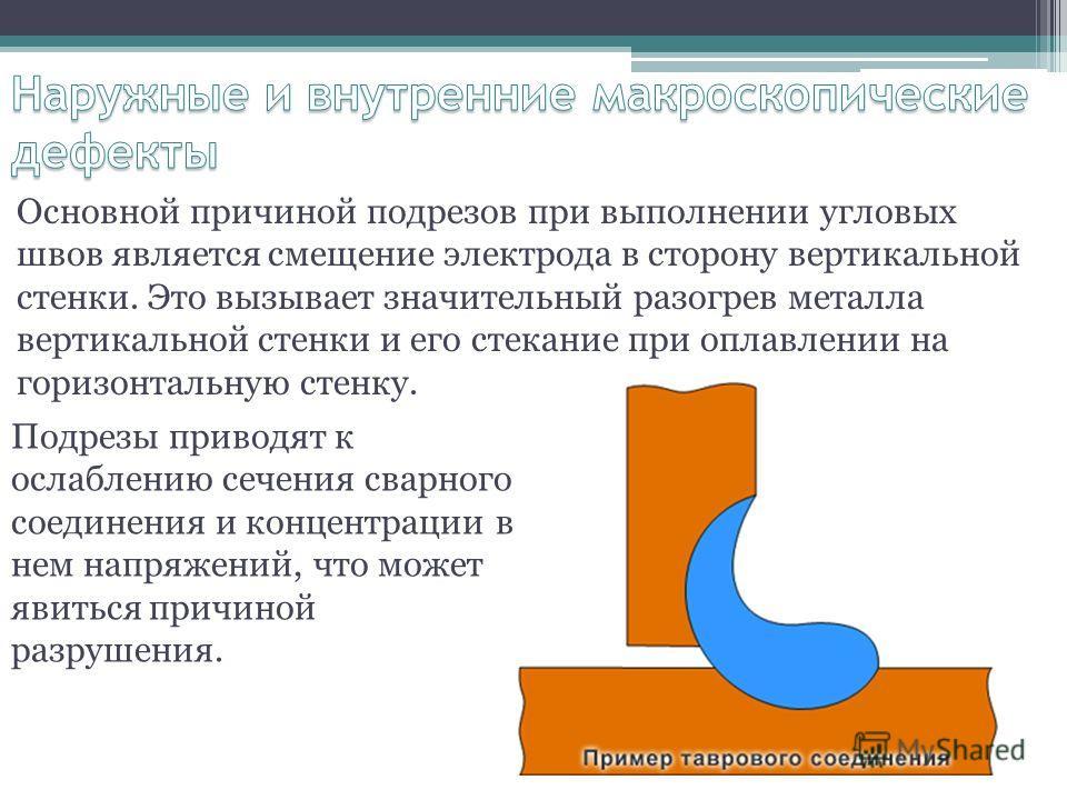 Основной причиной подрезов при выполнении угловых швов является смещение электрода в сторону вертикальной стенки. Это вызывает значительный разогрев металла вертикальной стенки и его стекание при оплавлении на горизонтальную стенку. Подрезы приводят