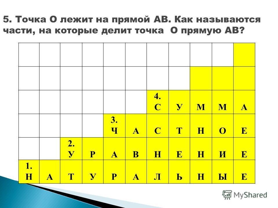 3. ЧАСТНОЕ 2. УРАВНЕНИЕ 1. НАТУРАЛЬНЫЕ 4. Как называется число, которое получается в результате сложения?