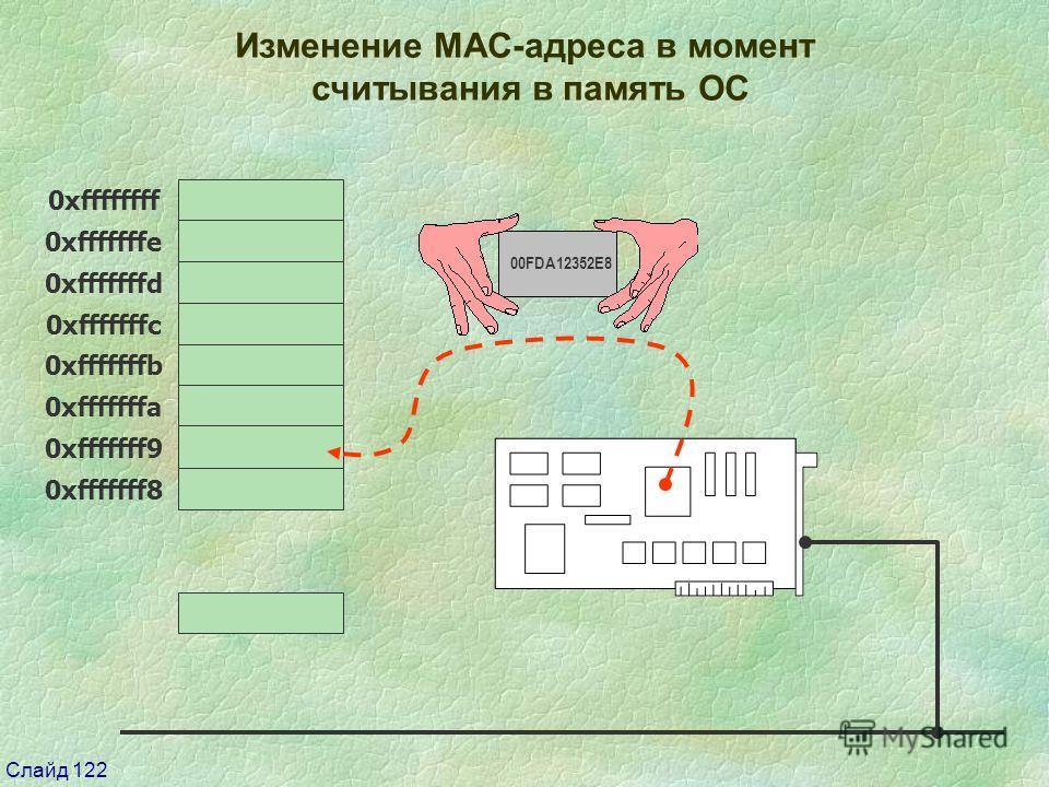Слайд 122 Изменение МАС-адреса в момент считывания в память ОС 0xffffffff 0xfffffffe 0xfffffffd 0xfffffffc 0xfffffffb 0xfffffffa 0xfffffff9 0xfffffff8 00FDA12352E8