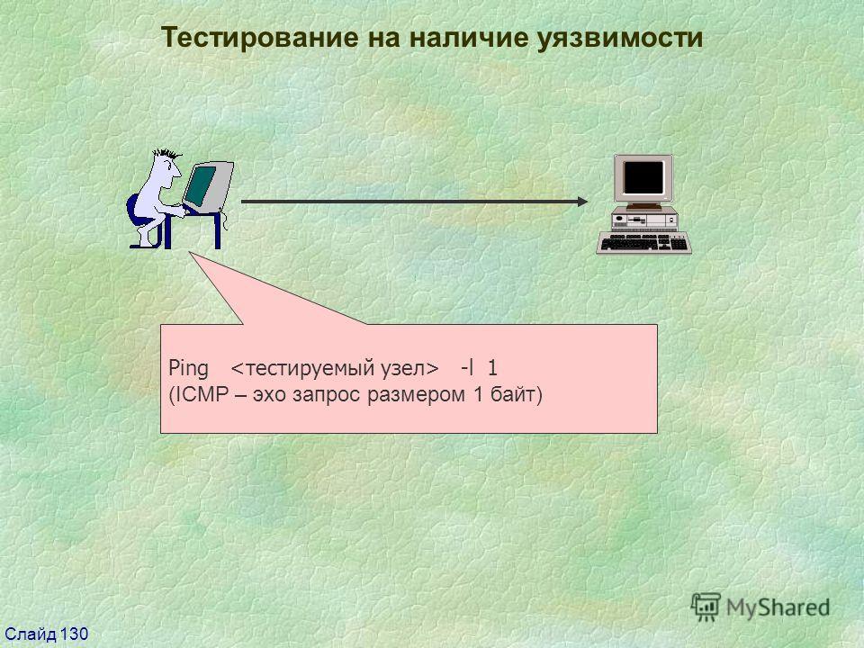 Слайд 130 Тестирование на наличие уязвимости Ping -l 1 (ICMP – эхо запрос размером 1 байт)