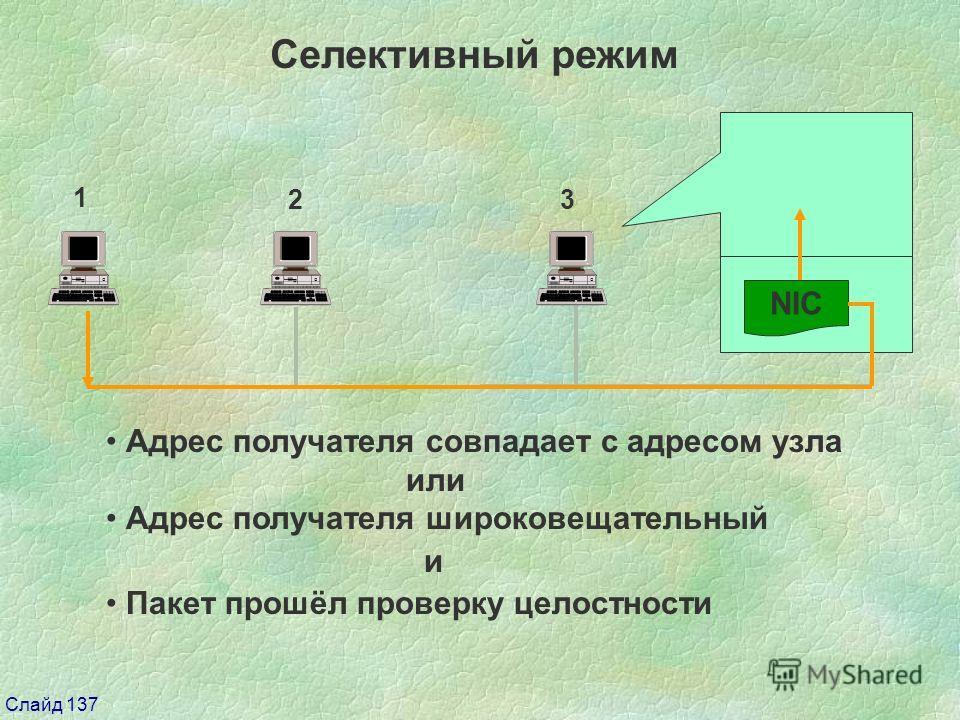 Слайд 137 Селективный режим 1 32 NIC Адрес получателя совпадает с адресом узла или Адрес получателя широковещательный и Пакет прошёл проверку целостности