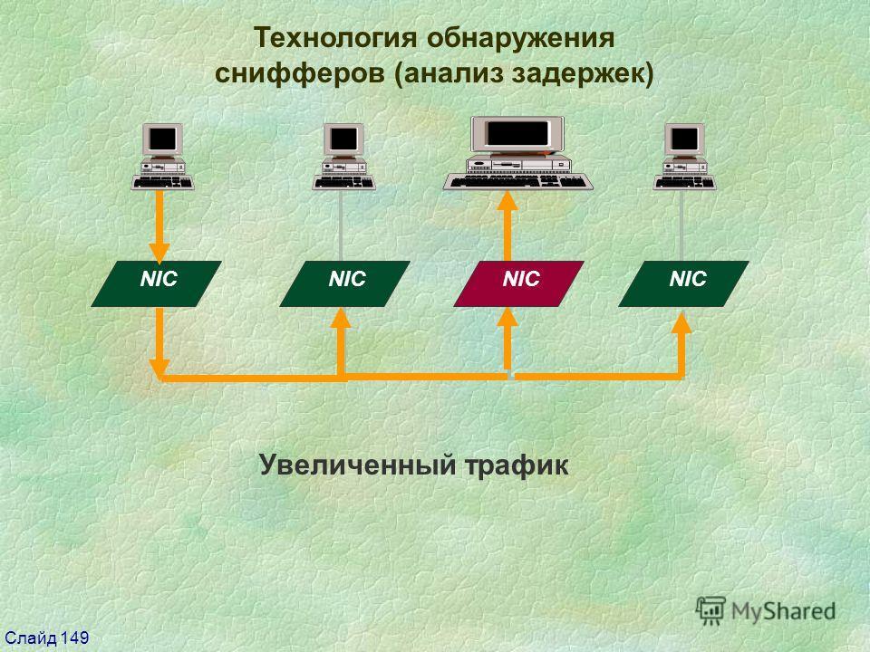 Слайд 149 Технология обнаружения снифферов (анализ задержек) NIC Увеличенный трафик