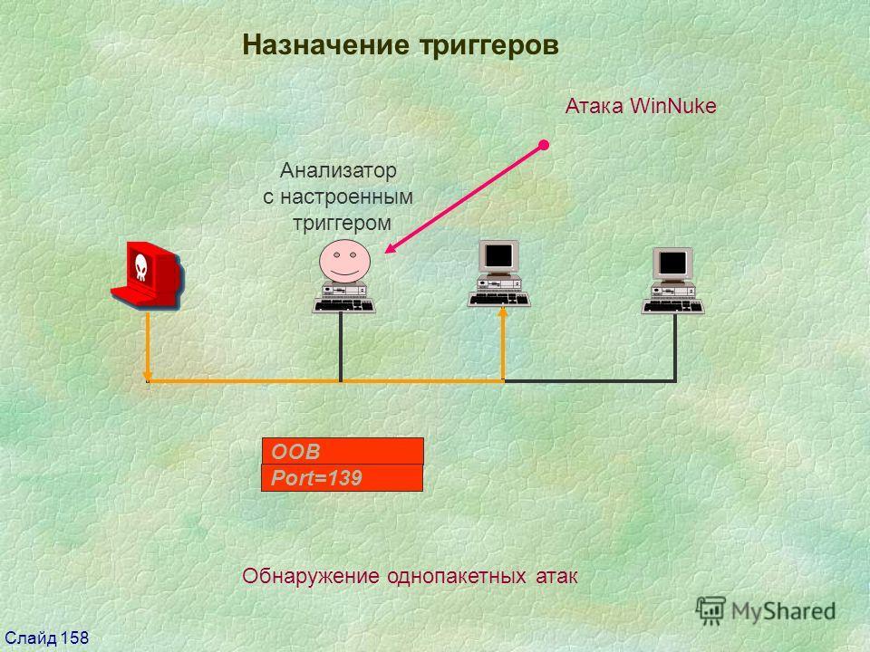 Слайд 158 Назначение триггеров Анализатор с настроенным триггером Обнаружение однопакетных атак ООВ Port=139 Атака WinNuke