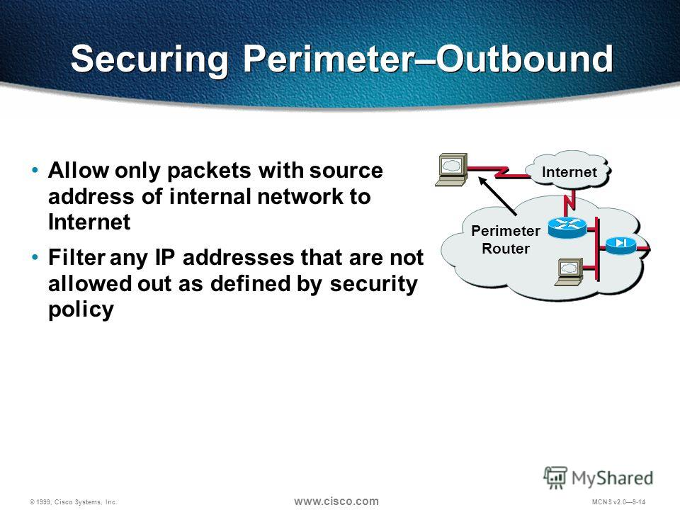 © 1999, Cisco Systems, Inc. www.cisco.com MCNS v2.09-14 Securing Perimeter–Outbound Allow only packets with source address of internal network to Internet Filter any IP addresses that are not allowed out as defined by security policy Perimeter Router