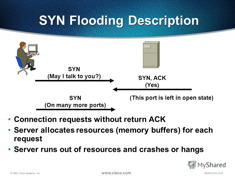 © 1999, Cisco Systems, Inc. www.cisco.com MCNS v2.09-23 SYN Flooding Description Connection requests without return ACK Server allocates resources (memory buffers) for each request Server runs out of resources and crashes or hangs SYN (May I talk to