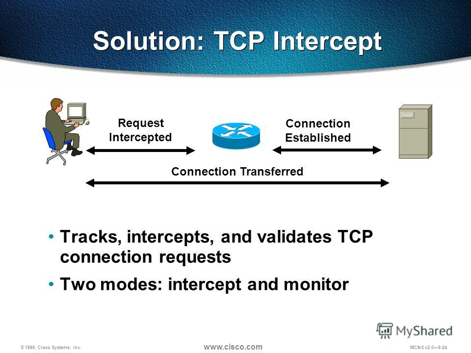 © 1999, Cisco Systems, Inc. www.cisco.com MCNS v2.09-24 Solution: TCP Intercept Tracks, intercepts, and validates TCP connection requests Two modes: intercept and monitor Connection Transferred Connection Established Request Intercepted