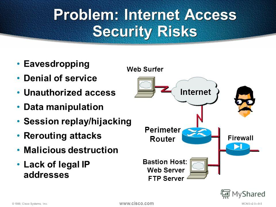 © 1999, Cisco Systems, Inc. www.cisco.com MCNS v2.09-5 Problem: Internet Access Security Risks Eavesdropping Denial of service Unauthorized access Data manipulation Session replay/hijacking Rerouting attacks Malicious destruction Lack of legal IP add