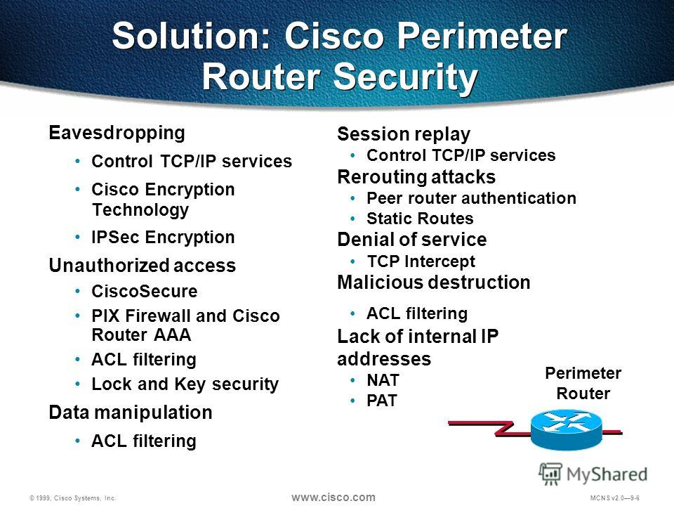 © 1999, Cisco Systems, Inc. www.cisco.com MCNS v2.09-6 Solution: Cisco Perimeter Router Security Eavesdropping Control TCP/IP services Cisco Encryption Technology IPSec Encryption Unauthorized access CiscoSecure PIX Firewall and Cisco Router AAA ACL