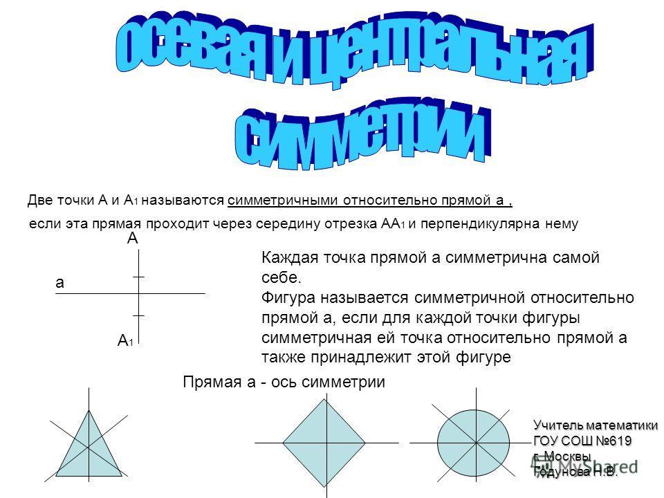 Две точки A и А 1 называются симметричными относительно прямой a, если эта прямая проходит через середину отрезка АА 1 и перпендикулярна нему а А А1А1 Каждая точка прямой а симметрична самой себе. Фигура называется симметричной относительно прямой а,