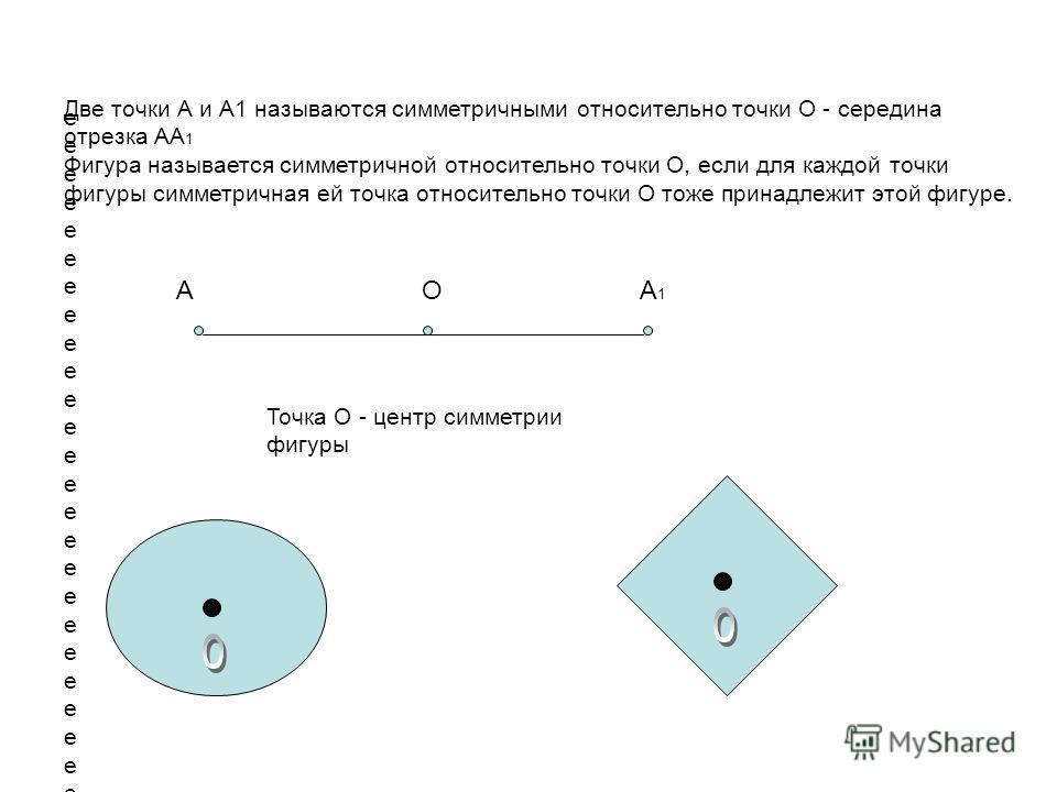 ееееееееееееееееееееееееееееееееееееееееееееееееееее Две точки А и А1 называются симметричными относительно точки О - середина отрезка АА 1 Фигура называется симметричной относительно точки О, если для каждой точки фигуры симметричная ей точка относи