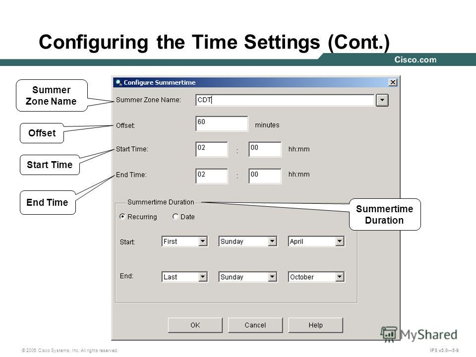 © 2005 Cisco Systems, Inc. All rights reserved. IPS v5.05-9 Configuring the Time Settings (Cont.) Summertime Duration End Time Start Time Offset Summer Zone Name