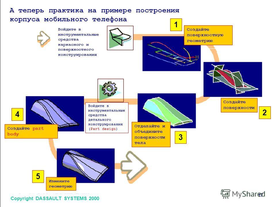 Copyright DASSAULT SYSTEMS 2000 1717 А теперь практика на примере построения корпуса мобильного телефона Войдите в инструментальные средства каркасного и поверхностного конструирования 1 2 3 4 5 Создайте поверхностную геометрию Создайте поверхности О