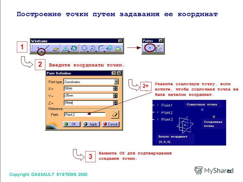 Copyright DASSAULT SYSTEMS 2000 22 1 2 3 2+ Построение точки путем задавания ее координат Введите координаты точки. Укажите ссылочную точку, если хотите, чтобы ссылочная точка не была началом координат. Ссылочная точка Созданная точка Начало координа