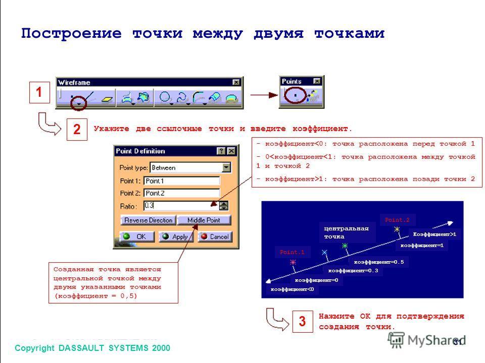 Copyright DASSAULT SYSTEMS 2000 31 2 1 3 Построение точки между двумя точками Укажите две ссылочные точки и введите коэффициент. Нажмите ОК для подтверждения создания точки. - коэффициент