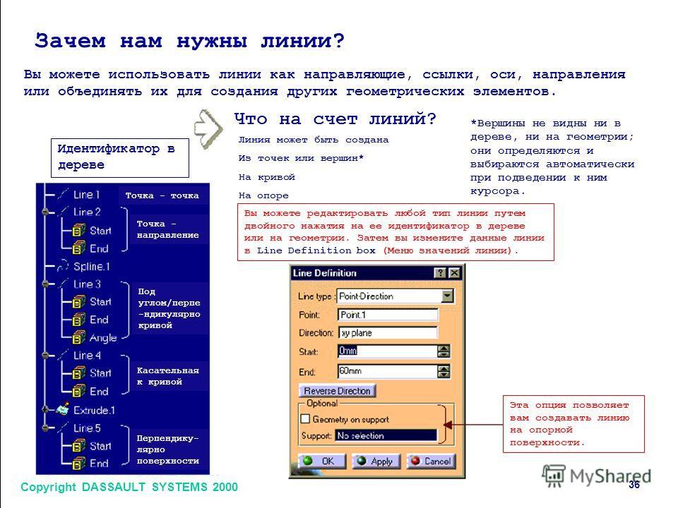 Copyright DASSAULT SYSTEMS 2000 36 Зачем нам нужны линии? Вы можете использовать линии как направляющие, ссылки, оси, направления или объединять их для создания других геометрических элементов. Что на счет линий? Линия может быть создана Из точек или