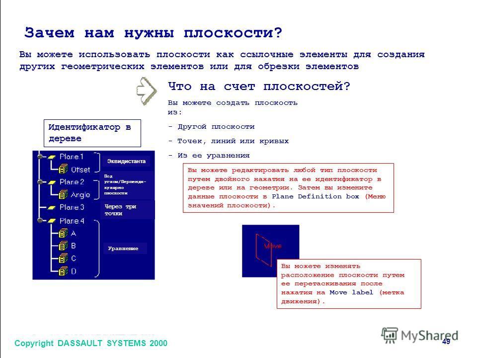 Copyright DASSAULT SYSTEMS 2000 49 Зачем нам нужны плоскости? Вы можете использовать плоскости как ссылочные элементы для создания других геометрических элементов или для обрезки элементов Что на счет плоскостей? Вы можете создать плоскость из: - Дру