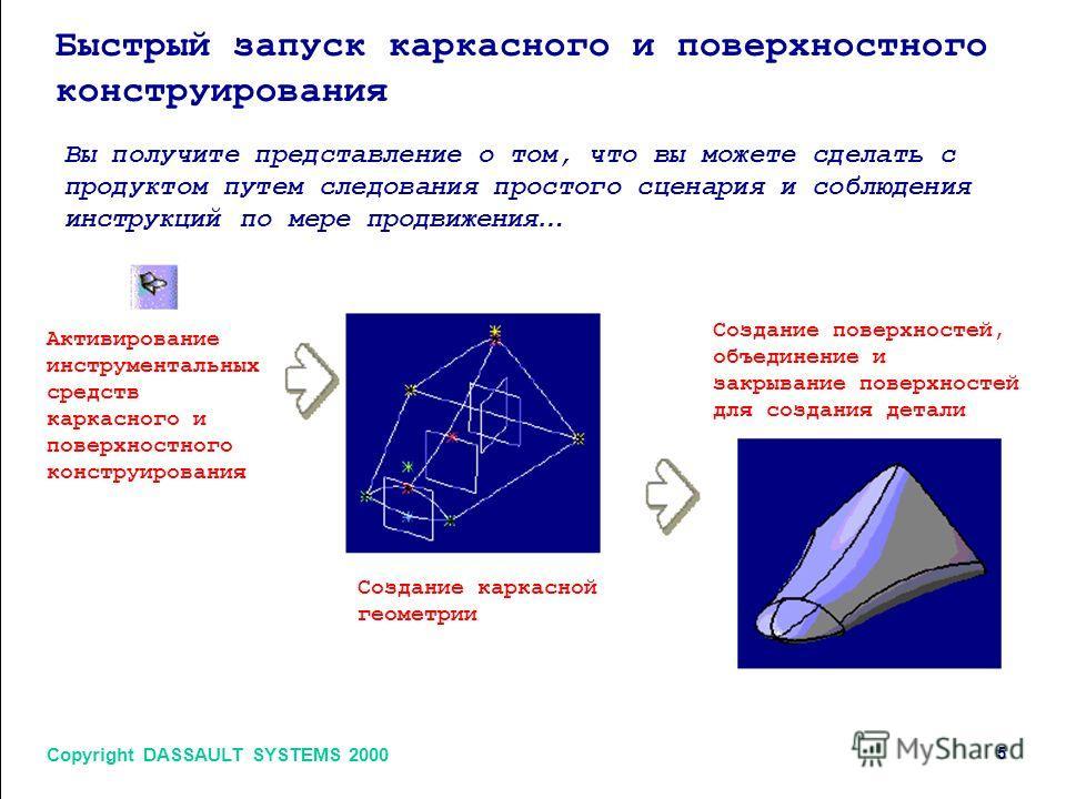 Copyright DASSAULT SYSTEMS 2000 5 Быстрый запуск каркасного и поверхностного конструирования Вы получите представление о том, что вы можете сделать с продуктом путем следования простого сценария и соблюдения инструкций по мере продвижения … Активиров