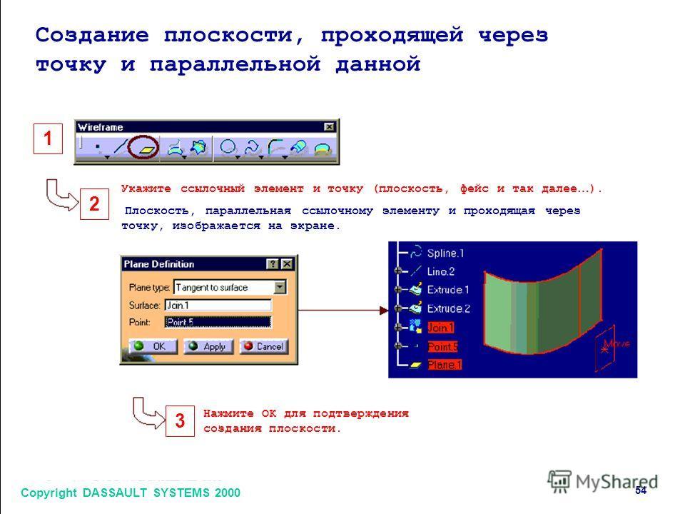 Copyright DASSAULT SYSTEMS 2000 5454 1 2 3 Создание плоскости, проходящей через точку и параллельной данной Укажите ссылочный элемент и точку (плоскость, фейс и так далее … ). Плоскость, параллельная ссылочному элементу и проходящая через точку, изоб
