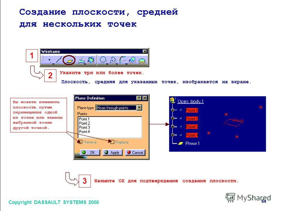 1 2 3 Copyright DASSAULT SYSTEMS 2000 64 Создание плоскости, средней для нескольких точек Укажите три или более точек. Плоскость, средняя для указанных точек, изображается на экране. Нажмите ОК для подтверждения создания плоскости. Вы можете изменить