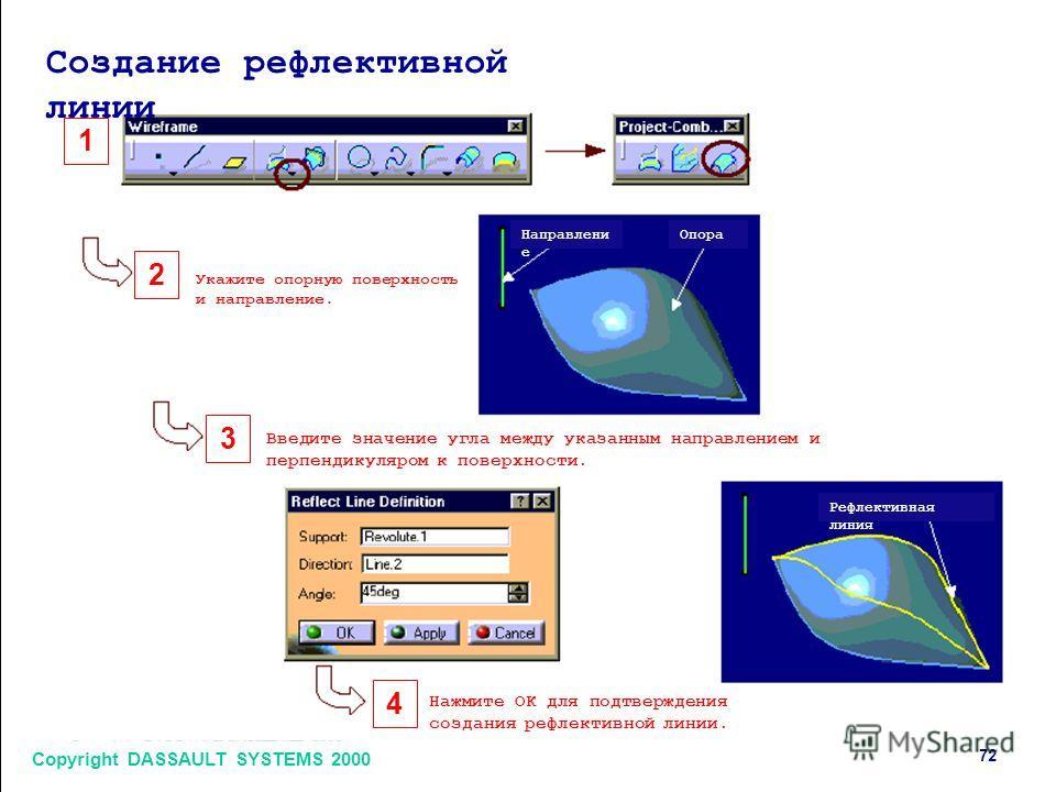 Copyright DASSAULT SYSTEMS 2000 7272 1 2 3 4 Создание рефлективной линии Укажите опорную поверхность и направление. Введите значение угла между указанным направлением и перпендикуляром к поверхности. Нажмите ОК для подтверждения создания рефлективной