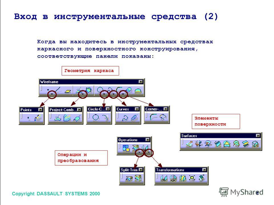 Copyright DASSAULT SYSTEMS 2000 8 Вход в инструментальные средства (2) Когда вы находитесь в инструментальных средствах каркасного и поверхностного конструирования, соответствующие панели показаны: Геометрия каркаса Элементы поверхности Операции и пр