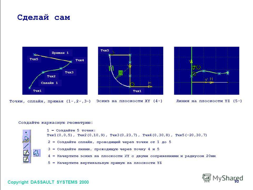 Copyright DASSAULT SYSTEMS 2000 9393 Сделай сам Тчк 1 Тчк 2 Тчк 3 Тчк 4 Тчк 5 Прямая 1 Сплайн 1 Тчк 5 Тчк 1 Точки, сплайн, прямая (1-,2-,3-) Эскиз на плоскости XY (4-) Линия на плоскости YZ (5-) Создайте каркасную геометрию: 1 – Создайте 5 точек: Тчк