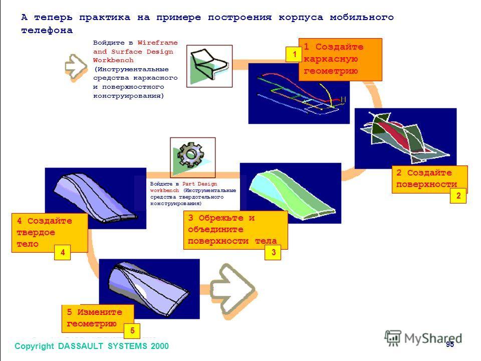 Copyright DASSAULT SYSTEMS 2000 95 А теперь практика на примере построения корпуса мобильного телефона Войдите в Wireframe and Surface Design Workbench (Инструментальные средства каркасного и поверхностного конструирования) 1 Создайте каркасную геоме