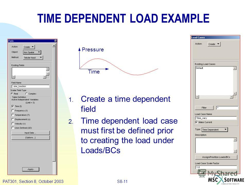 S8-11PAT301, Section 8, October 2003 TIME DEPENDENT LOAD EXAMPLE 1. Create a time dependent field 2. Time dependent load case must first be defined prior to creating the load under Loads/BCs Time Pressure