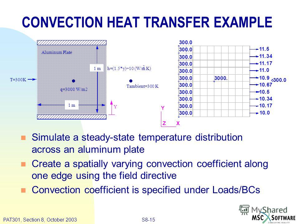 S8-15PAT301, Section 8, October 2003 CONVECTION HEAT TRANSFER EXAMPLE n Simulate a steady-state temperature distribution across an aluminum plate n Create a spatially varying convection coefficient along one edge using the field directive n Convectio