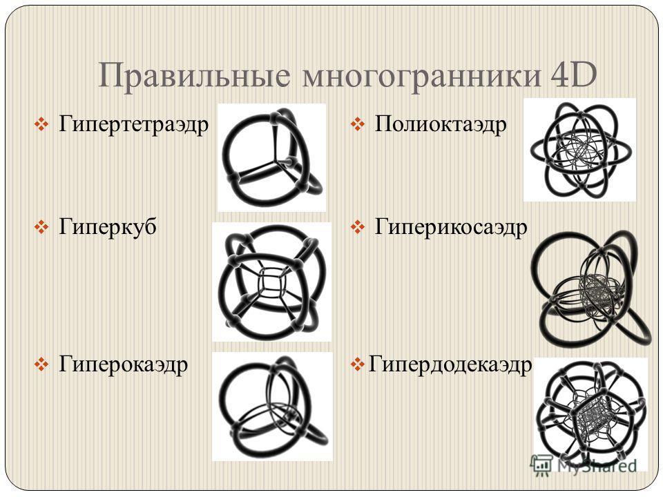 Правильные многогранники 4D Гипертетраэдр Гиперкуб Гиперокаэдр Полиоктаэдр Гиперикосаэдр Гипердодекаэдр
