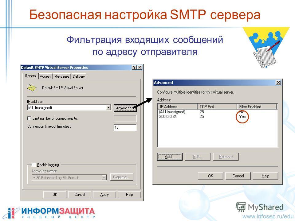 Безопасная настройка SMTP сервера Фильтрация входящих сообщений по адресу отправителя