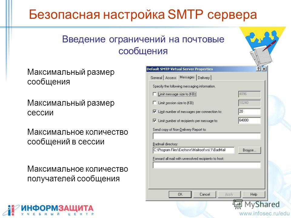 Безопасная настройка SMTP сервера Введение ограничений на почтовые сообщения Максимальный размер сообщения Максимальный размер сессии Максимальное количество сообщений в сессии Максимальное количество получателей сообщения