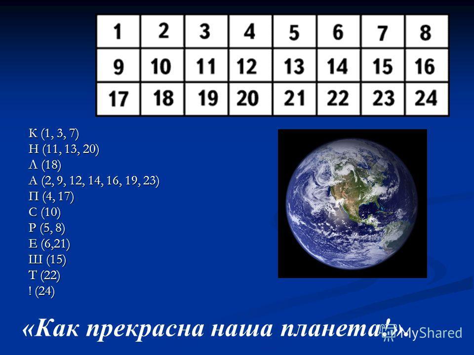 К (1, 3, 7) Н (11, 13, 20) Л (18) А (2, 9, 12, 14, 16, 19, 23) П (4, 17) С (10) Р (5, 8) Е (6,21) Ш (15) Т (22) ! (24) «Как прекрасна наша планета!».