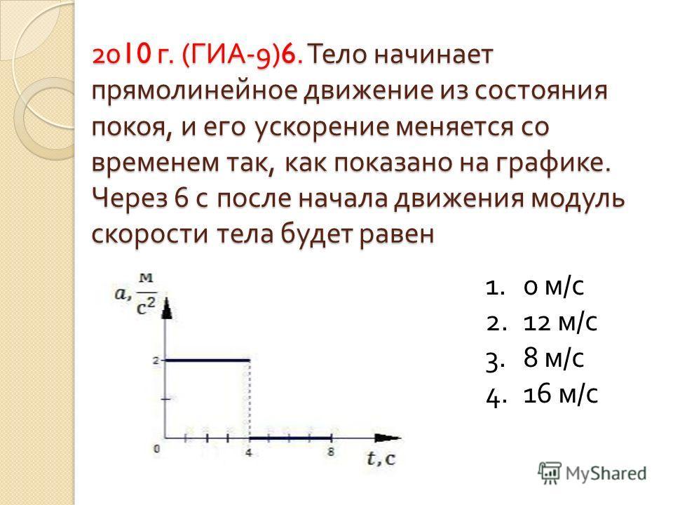 2010 г. ( ГИА -9)6. Тело начинает прямолинейное движение из состояния покоя, и его ускорение меняется со временем так, как показано на графике. Через 6 с после начала движения модуль скорости тела будет равен 1. 0 м / с 2. 12 м / с 3. 8 м / с 4. 16 м