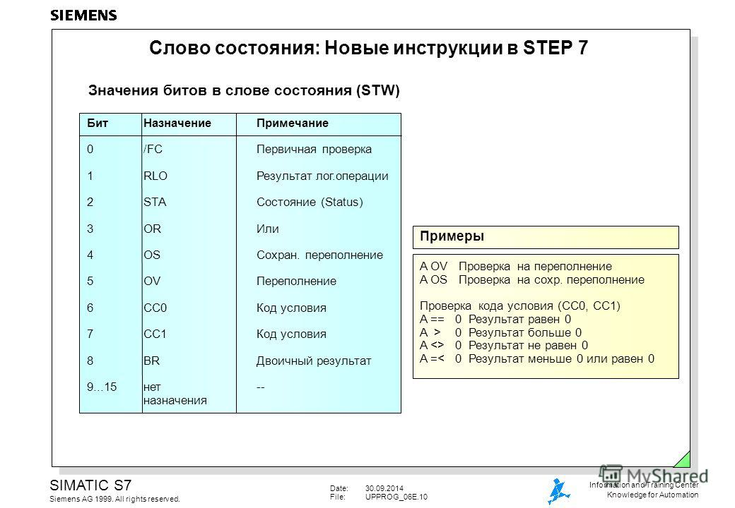Date:30.09.2014 File:UPPROG_06E.10 SIMATIC S7 Siemens AG 1999. All rights reserved. Information and Training Center Knowledge for Automation Слово состояния: Новые инструкции в STEP 7 Значения битов в слове состояния (STW) Примеры A OV Проверка на пе