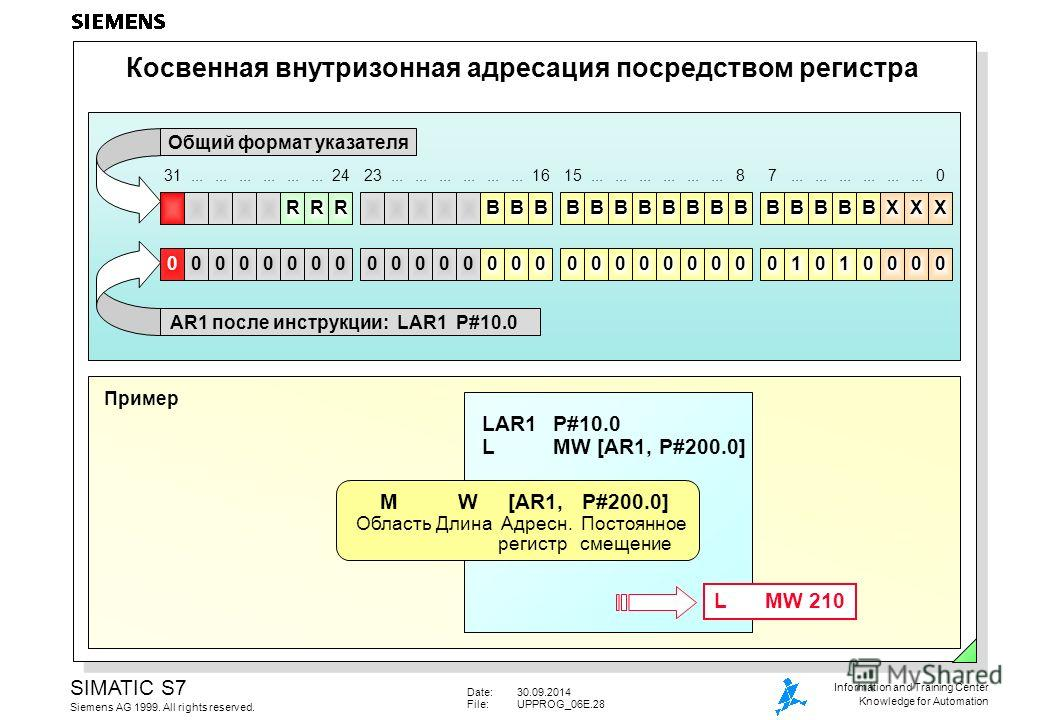 Date:30.09.2014 File:UPPROG_06E.28 SIMATIC S7 Siemens AG 1999. All rights reserved. Information and Training Center Knowledge for Automation LAR1P#10.0 LMW [AR1, P#200.0] Пример Косвенная внутризонная адресация посредством регистра RBXRRBBBBBBBBBBBBB