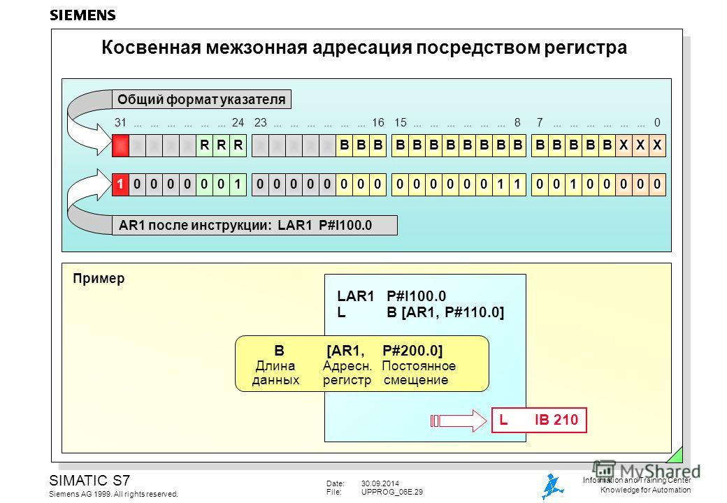 Date:30.09.2014 File:UPPROG_06E.29 SIMATIC S7 Siemens AG 1999. All rights reserved. Information and Training Center Knowledge for Automation LAR1P#I100.0 LB [AR1, P#110.0] Пример RBXRRBBBBBBBBBBBBBBBXX 31...24231615870... 1 00000010000001100000000001