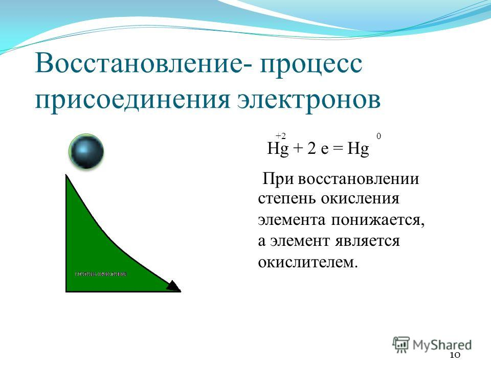 10 +2 0 Hg + 2 e = Hg При восстановлении степень окисления элемента понижается, а элемент является окислителем. Восстановление- процесс присоединения электронов