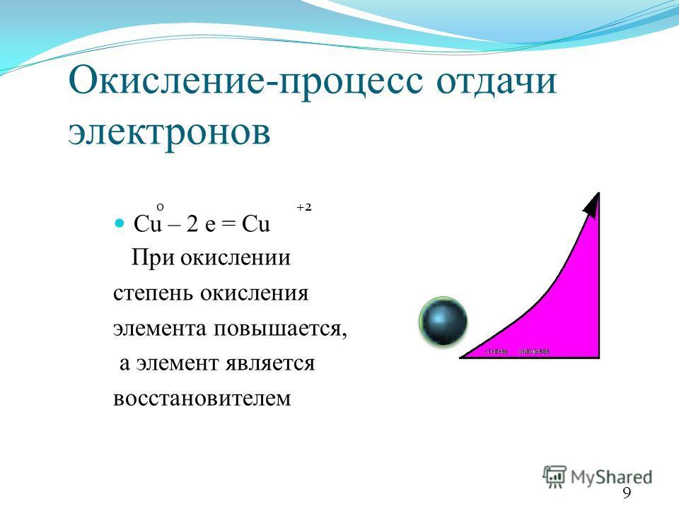 9 Окисление-процесс отдачи электронов 0 +2 Cu – 2 e = Cu При окислении степень окисления элемента повышается, а элемент является восстановителем